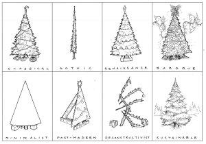 Arquitetura da Árvore de Natal